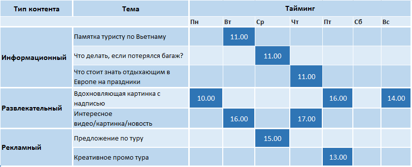 таблица контент плана