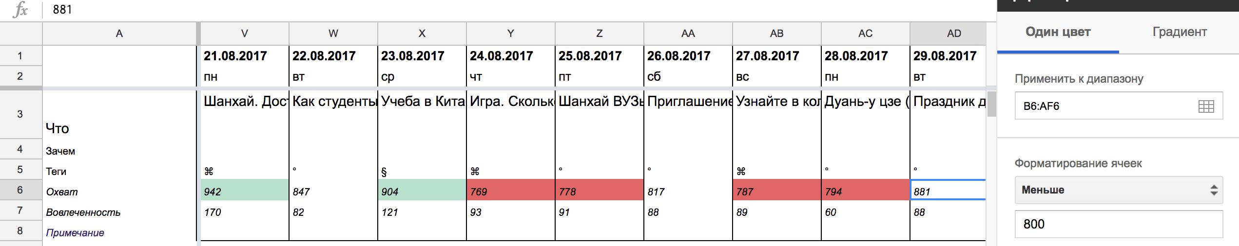 Работаем с условным форматированием таблицы