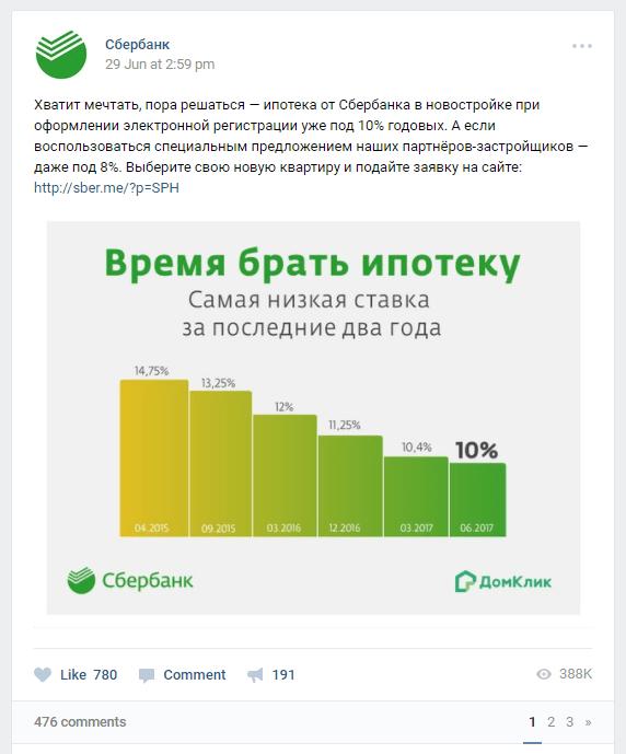 пост про ипотеку