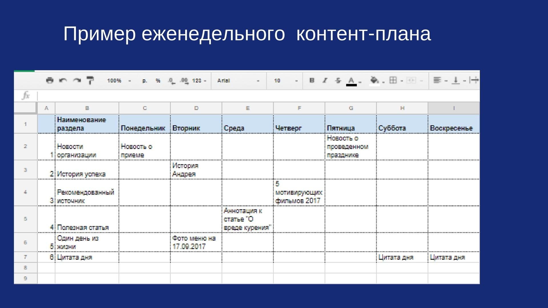 еженедельный контент-план