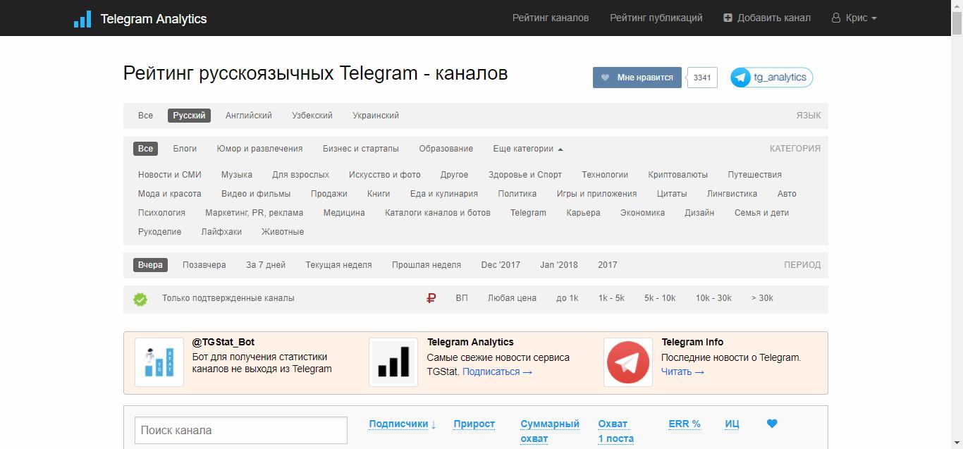 Главная страница tgstat.ru